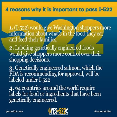 yes on 522 4 reasons for labeling gmo foods